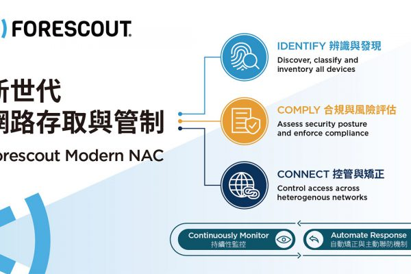 forescout_01_1280x720